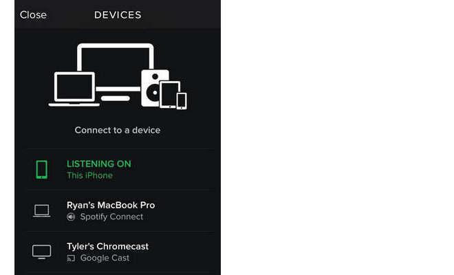 Best Spotify Player Mac