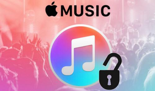 2019 Top 3 Best Apple Music Converter Review | NoteBurner