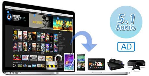 Mobile Phone Video Converter - Best MP4 Mobile Phone Converter, 3GP